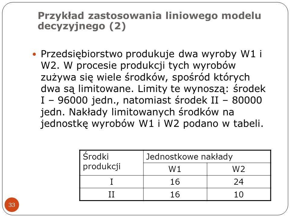 33 Przedsiębiorstwo produkuje dwa wyroby W1 i W2. W procesie produkcji tych wyrobów zużywa się wiele środków, spośród których dwa są limitowane. Limit