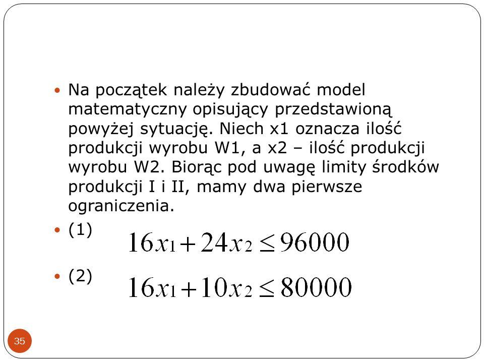 35 Na początek należy zbudować model matematyczny opisujący przedstawioną powyżej sytuację. Niech x1 oznacza ilość produkcji wyrobu W1, a x2 – ilość p