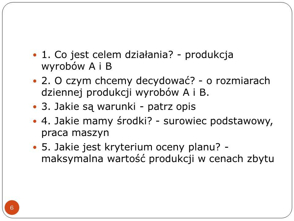 6 1. Co jest celem działania? - produkcja wyrobów A i B 2. O czym chcemy decydować? - o rozmiarach dziennej produkcji wyrobów A i B. 3. Jakie są warun