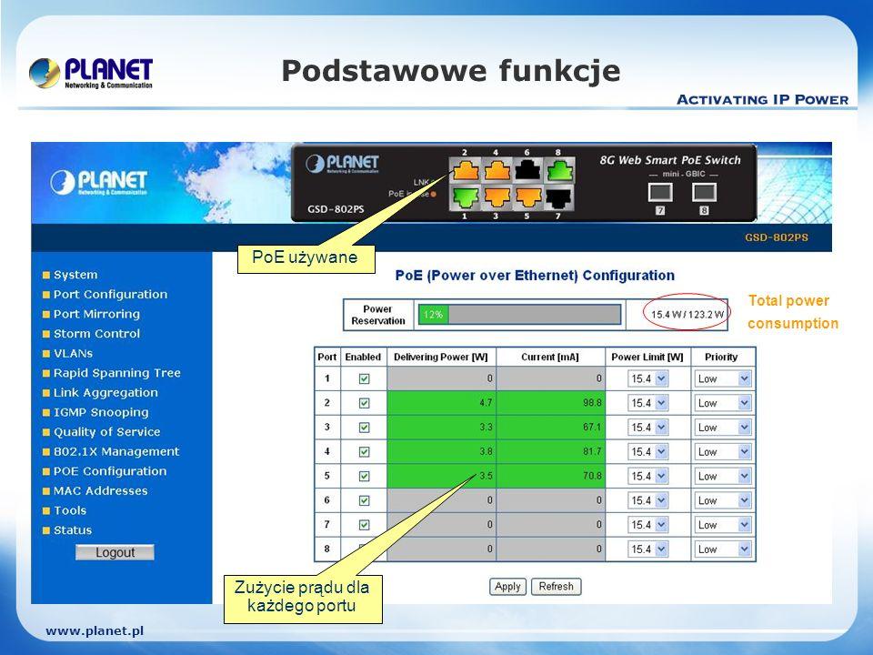 www.planet.pl Podstawowe funkcje Total power consumption PoE używane Zużycie prądu dla każdego portu