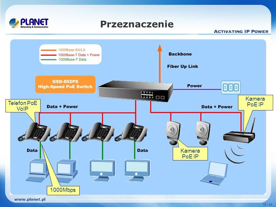www.planet.pl 16 / 24 1000Mbps Telefon PoE VoIP Kamera PoE IP Przeznaczenie