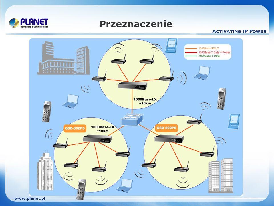 www.planet.pl Przeznaczenie