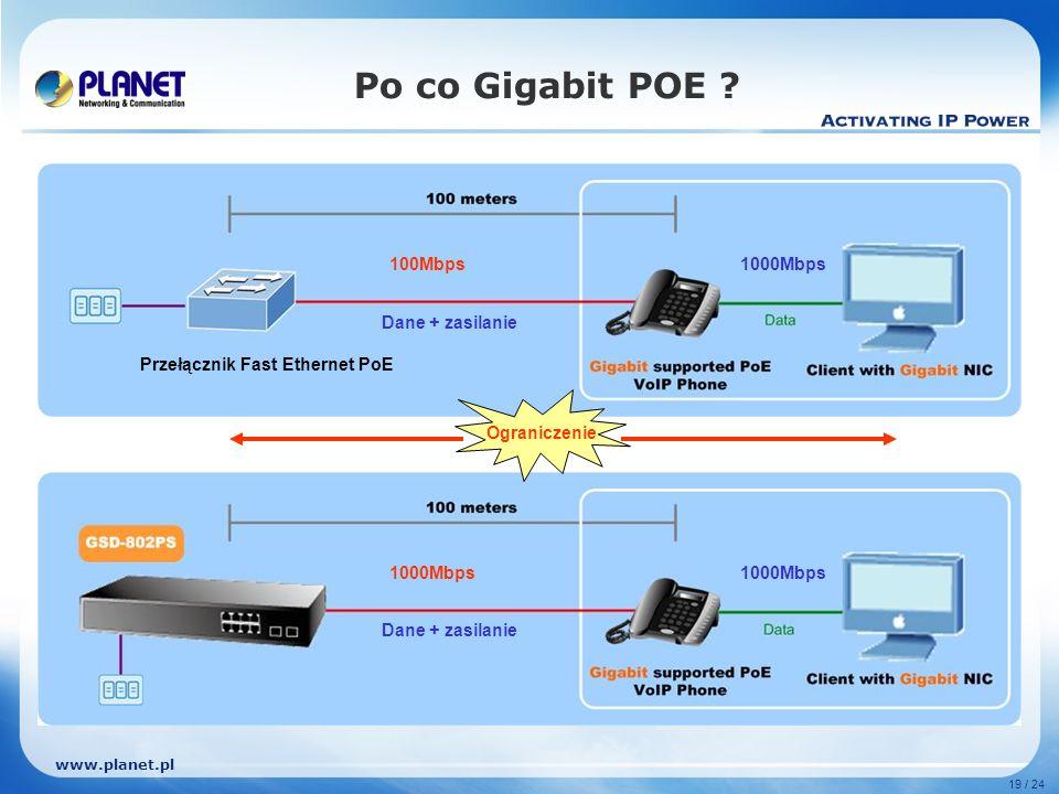 www.planet.pl 19 / 24 Ograniczenie Po co Gigabit POE .