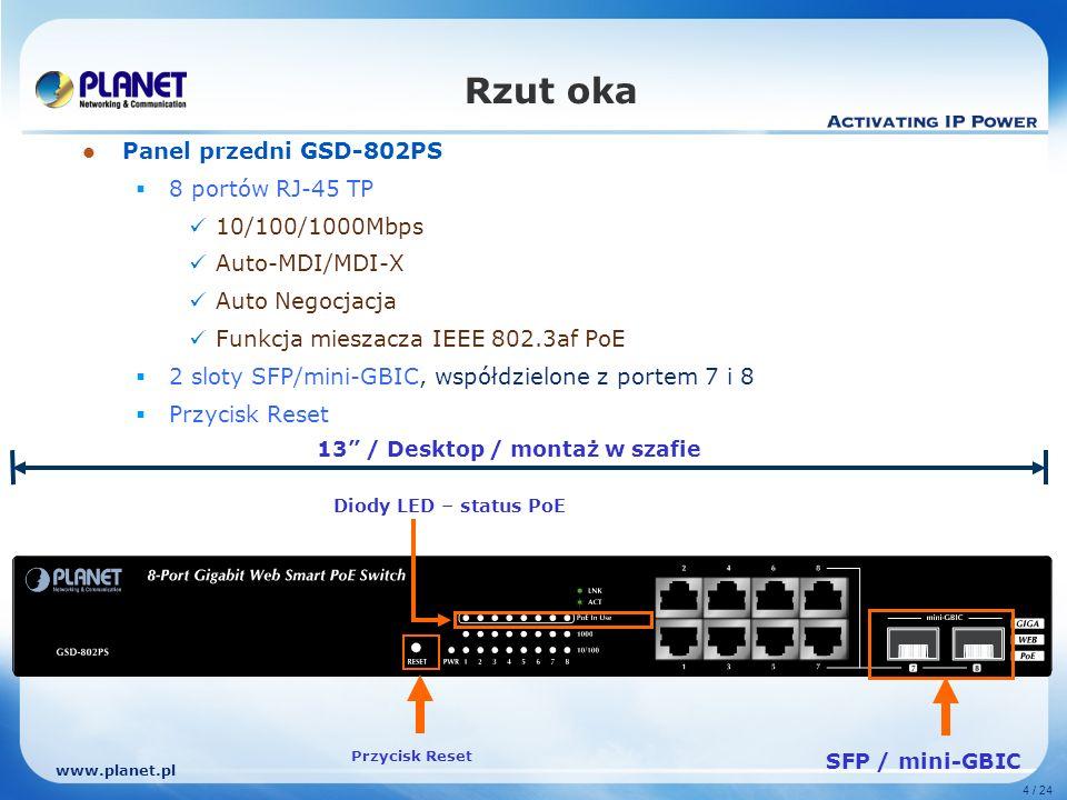 www.planet.pl 4 / 24 Rzut oka Panel przedni GSD-802PS 8 portów RJ-45 TP 10/100/1000Mbps Auto-MDI/MDI-X Auto Negocjacja Funkcja mieszacza IEEE 802.3af PoE 2 sloty SFP/mini-GBIC, współdzielone z portem 7 i 8 Przycisk Reset Diody LED – status PoE Przycisk Reset SFP / mini-GBIC 13 / Desktop / montaż w szafie