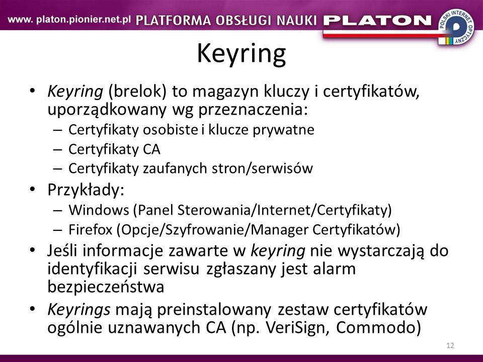 12 Keyring Keyring (brelok) to magazyn kluczy i certyfikatów, uporządkowany wg przeznaczenia: – Certyfikaty osobiste i klucze prywatne – Certyfikaty C