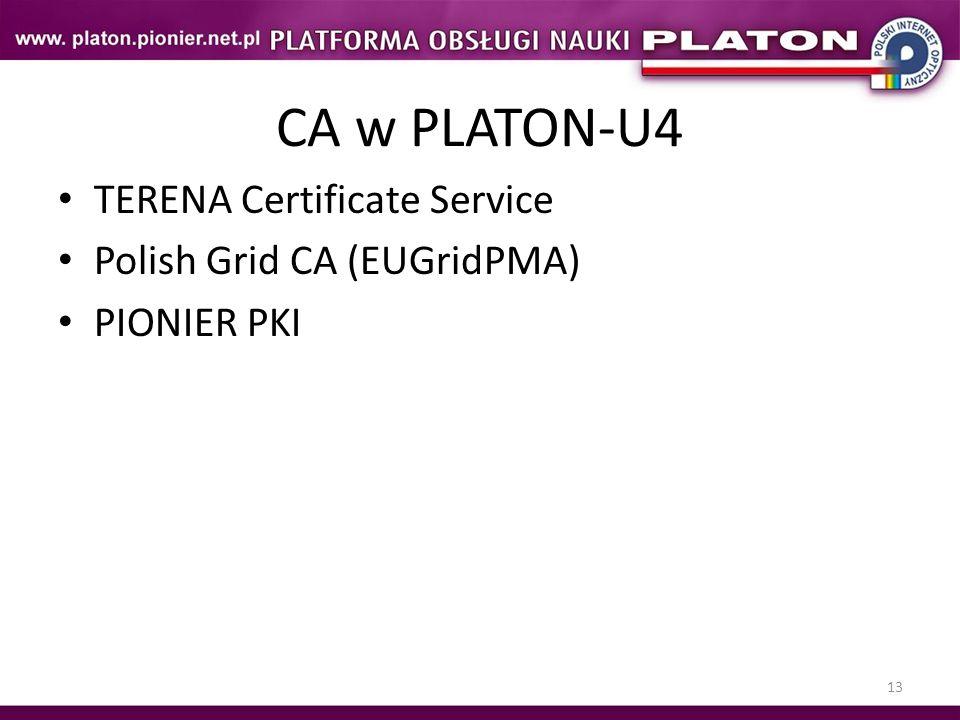 13 CA w PLATON-U4 TERENA Certificate Service Polish Grid CA (EUGridPMA) PIONIER PKI
