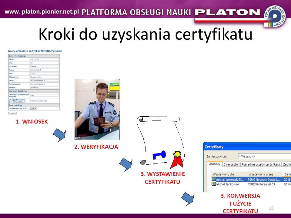 18 Kroki do uzyskania certyfikatu 1. WNIOSEK 2. WERYFIKACJA 3. WYSTAWIENIE CERTYFIKATU 3. KONWERSJA I UŻYCIE CERTYFIKATU