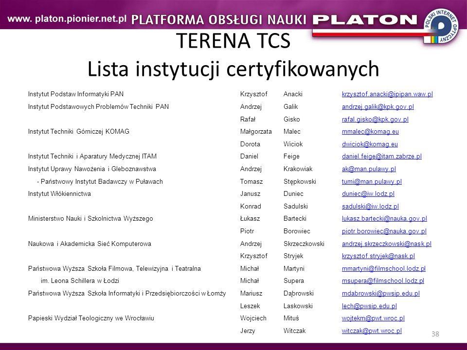 38 TERENA TCS Lista instytucji certyfikowanych Instytut Podstaw Informatyki PANKrzysztofAnackikrzysztof.anacki@ipipan.waw.pl Instytut Podstawowych Pro