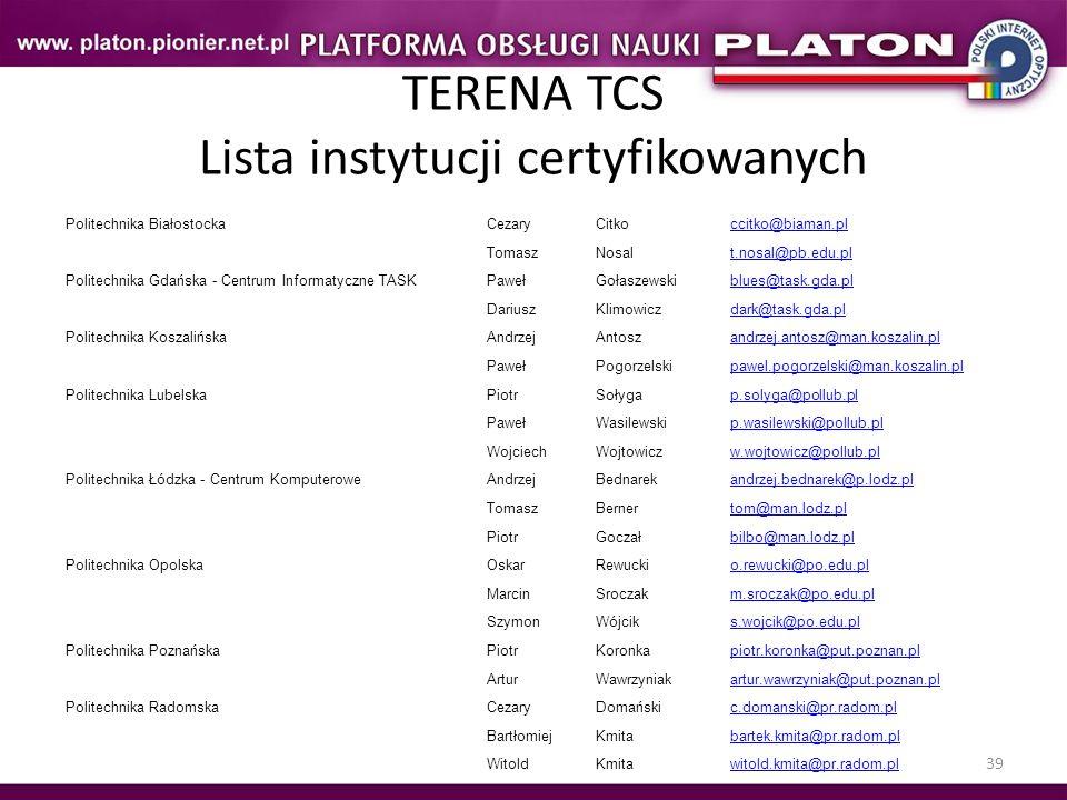 39 TERENA TCS Lista instytucji certyfikowanych Politechnika BiałostockaCezaryCitkoccitko@biaman.pl TomaszNosalt.nosal@pb.edu.pl Politechnika Gdańska -