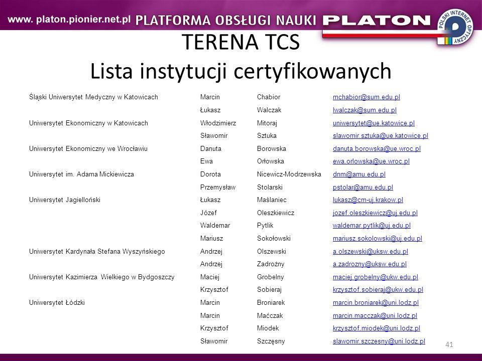 41 TERENA TCS Lista instytucji certyfikowanych Śląski Uniwersytet Medyczny w KatowicachMarcinChabiormchabior@sum.edu.pl ŁukaszWalczaklwalczak@sum.edu.