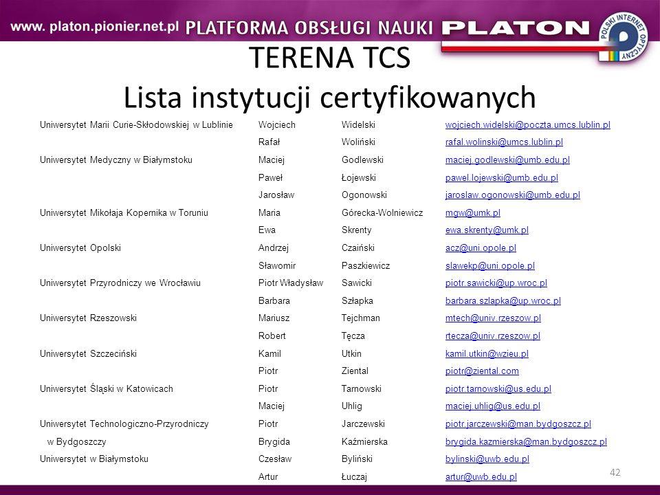 42 TERENA TCS Lista instytucji certyfikowanych Uniwersytet Marii Curie-Skłodowskiej w LublinieWojciechWidelskiwojciech.widelski@poczta.umcs.lublin.pl