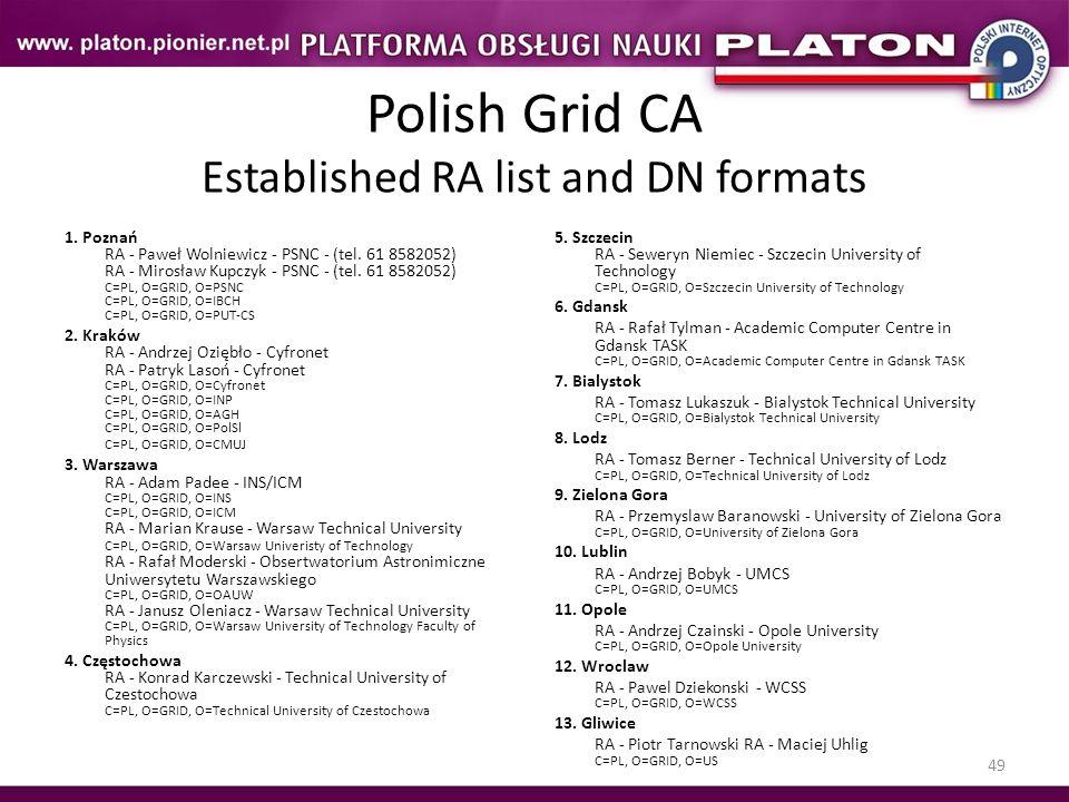 49 Polish Grid CA Established RA list and DN formats 1. Poznań RA - Paweł Wolniewicz - PSNC - (tel. 61 8582052) RA - Mirosław Kupczyk - PSNC - (tel. 6