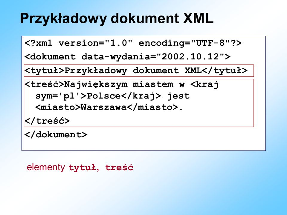 Przykładowy dokument XML Przykładowy dokument XML Największym miastem w Polsce jest Warszawa. elementy tytuł, treść