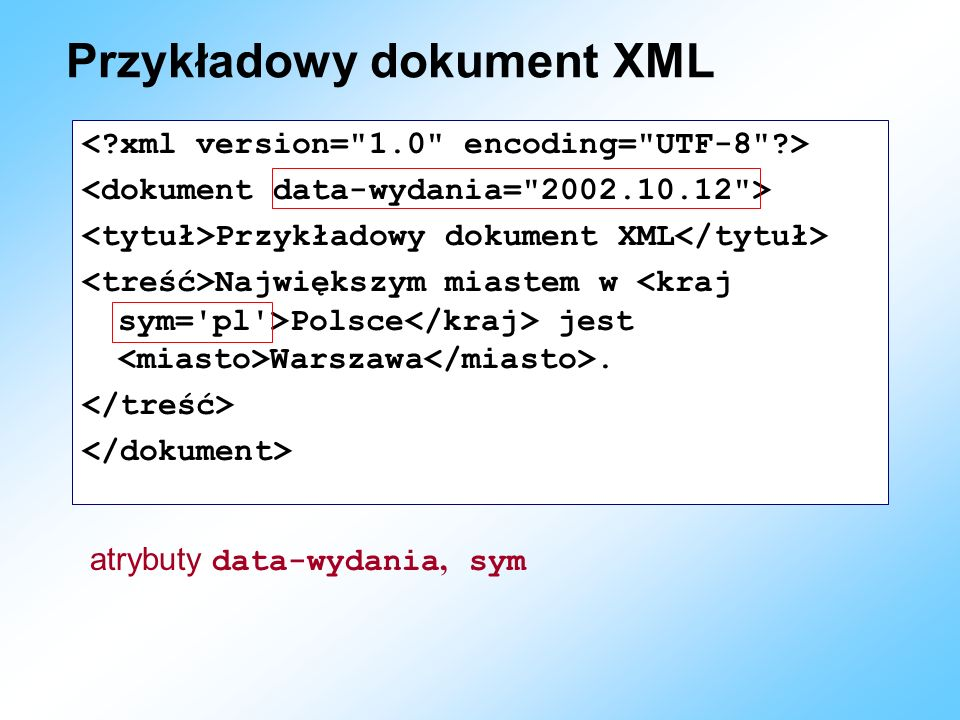 Przykładowy dokument XML Przykładowy dokument XML Największym miastem w Polsce jest Warszawa. atrybuty data-wydania, sym