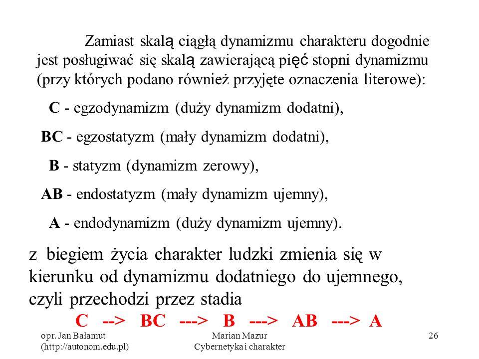 opr. Jan Bałamut (http://autonom.edu.pl) Marian Mazur Cybernetyka i charakter 26 Zamiast skal ą ciągłą dynamizmu charakteru dogodnie jest posługiwać s