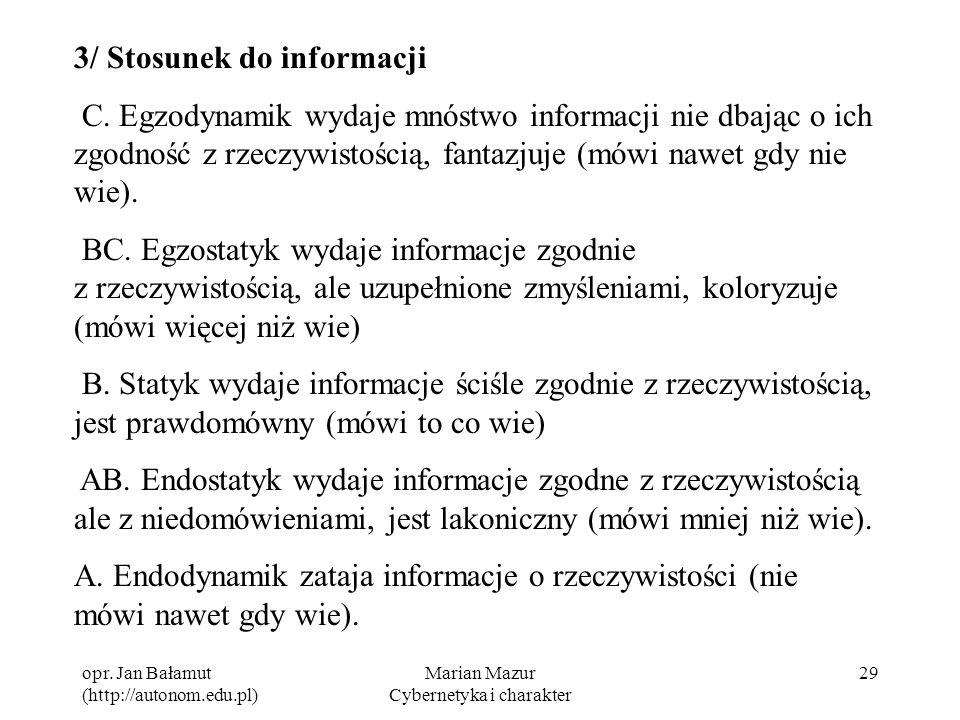 opr. Jan Bałamut (http://autonom.edu.pl) Marian Mazur Cybernetyka i charakter 29 3/ Stosunek do informacji C. Egzodynamik wydaje mnóstwo informacji ni
