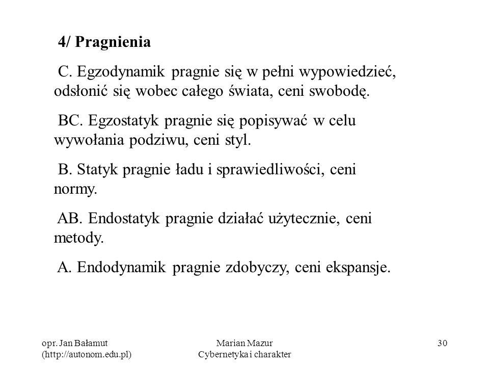 opr. Jan Bałamut (http://autonom.edu.pl) Marian Mazur Cybernetyka i charakter 30 4/ Pragnienia C. Egzodynamik pragnie się w pełni wypowiedzieć, odsłon