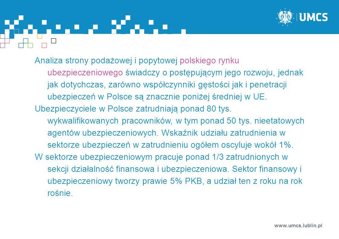 Analiza strony podażowej i popytowej polskiego rynku ubezpieczeniowego świadczy o postępującym jego rozwoju, jednak jak dotychczas, zarówno współczynn