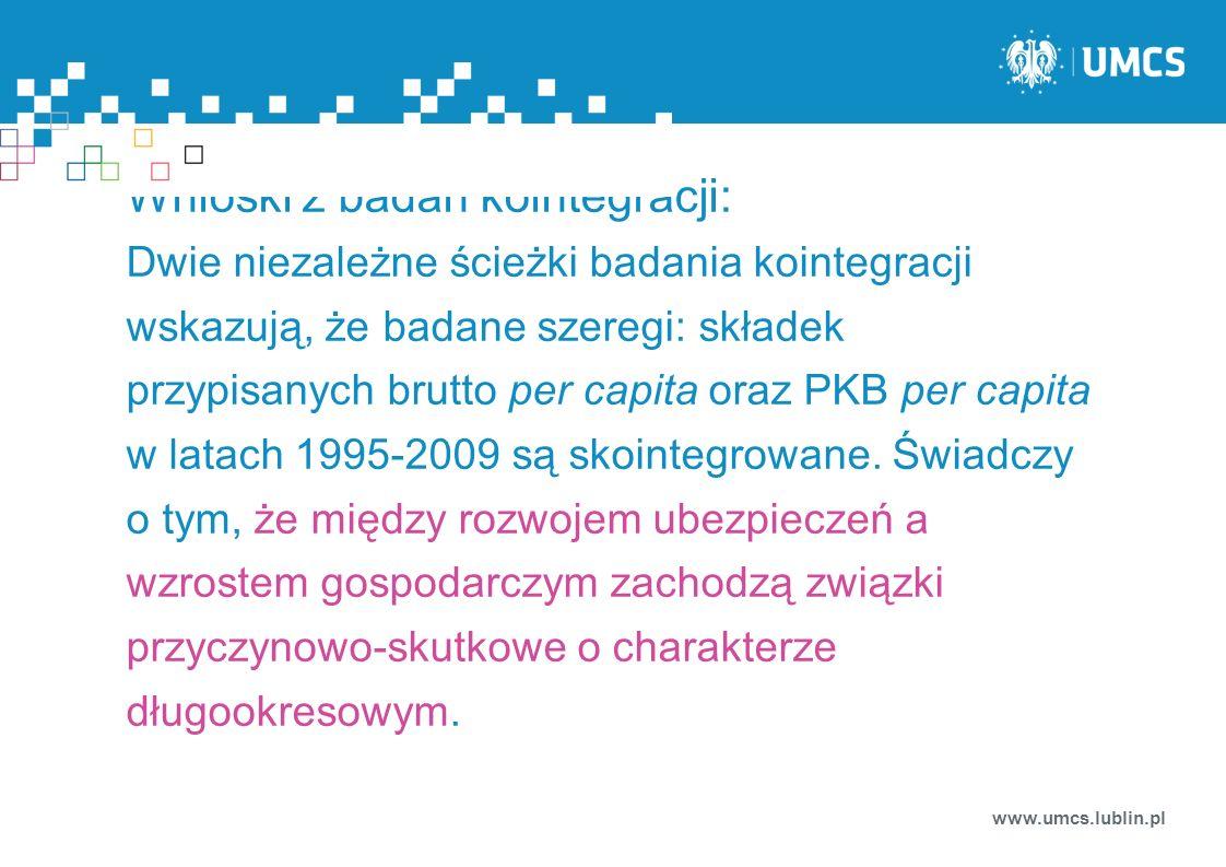 www.umcs.lublin.pl Wnioski z badań kointegracji: Dwie niezależne ścieżki badania kointegracji wskazują, że badane szeregi: składek przypisanych brutto