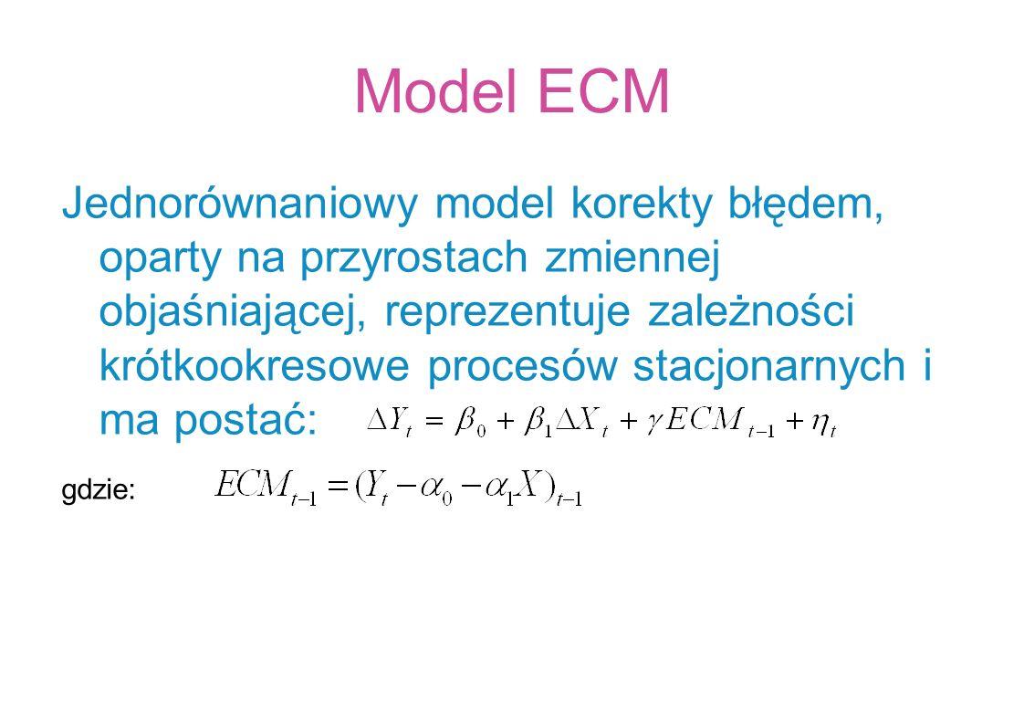 Model ECM Jednorównaniowy model korekty błędem, oparty na przyrostach zmiennej objaśniającej, reprezentuje zależności krótkookresowe procesów stacjona