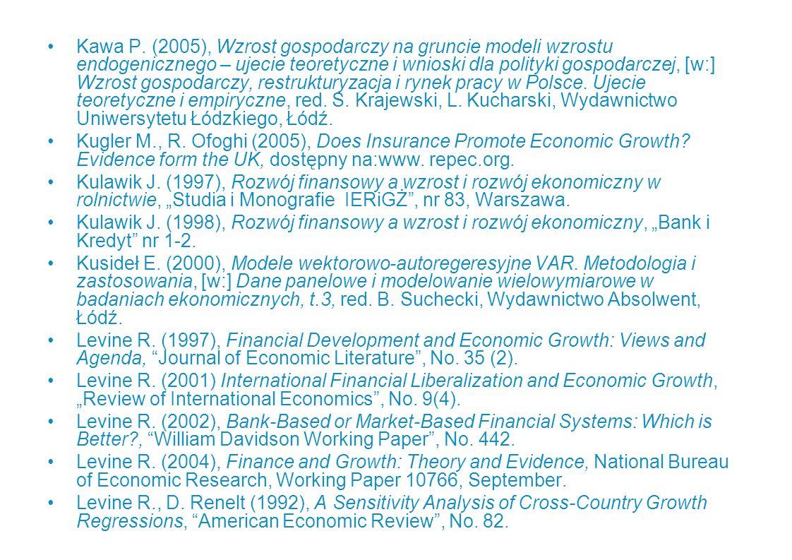 Kawa P. (2005), Wzrost gospodarczy na gruncie modeli wzrostu endogenicznego – ujecie teoretyczne i wnioski dla polityki gospodarczej, [w:] Wzrost gosp