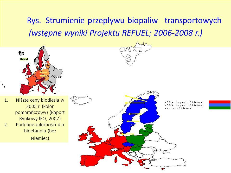 Rys. Strumienie przepływu biopaliw transportowych (wstępne wyniki Projektu REFUEL; 2006-2008 r.) 1.Niższe ceny biodiesla w 2005 r (kolor pomarańczowy)