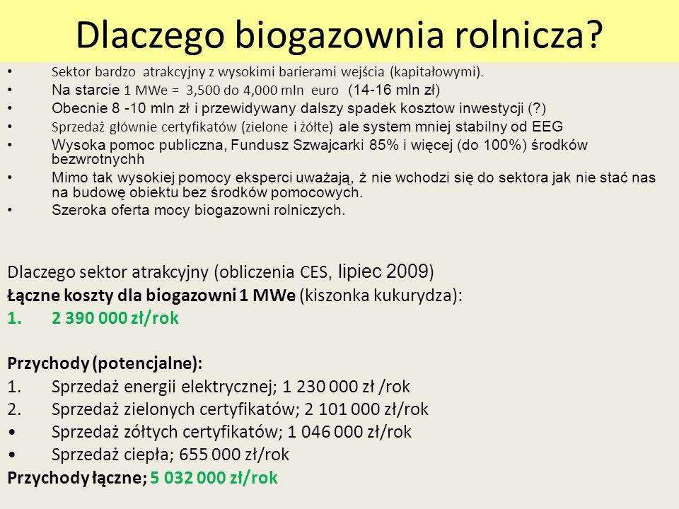 Dlaczego biogazownia rolnicza.