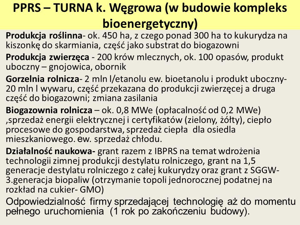 PPRS – TURNA k.Węgrowa (w budowie kompleks bioenergetyczny) Produkcja roślinna- ok.