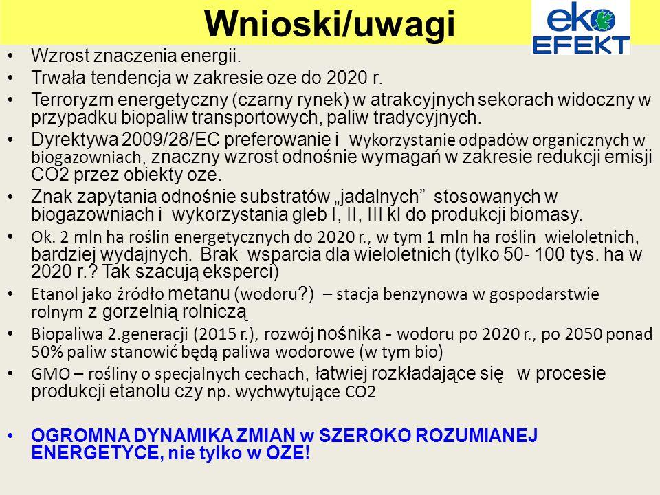Wnioski/uwagi Wzrost znaczenia energii.Trwała tendencja w zakresie oze do 2020 r.