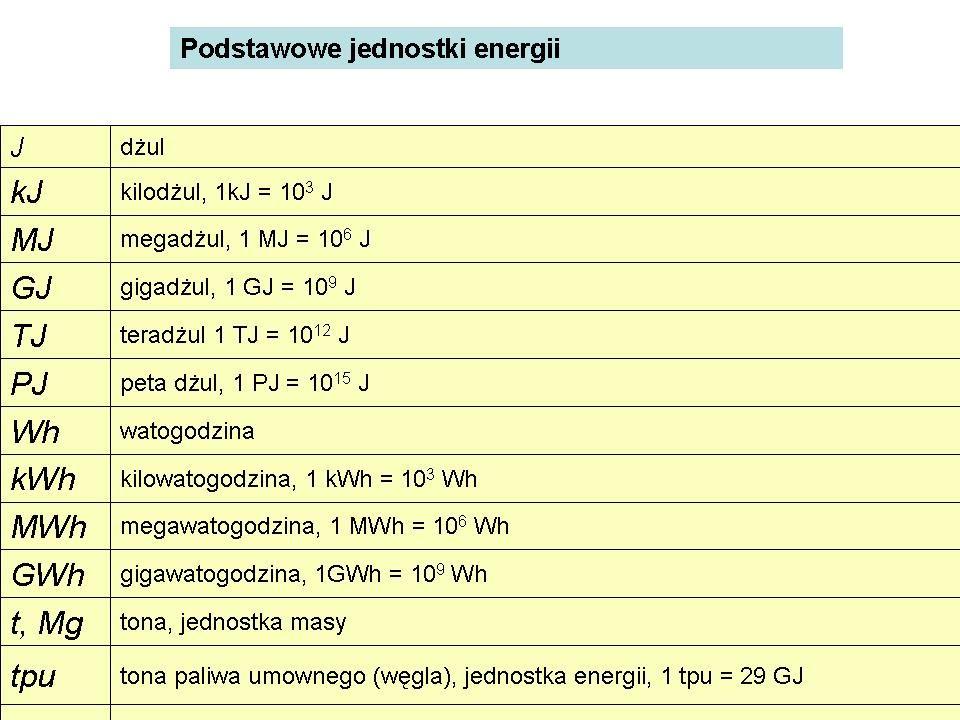 Foto: Andrzej Dudzik – www.swiecie-um.pl Ważny jest wybór odpowiednich torów dla świata Dziękuję za uwagę