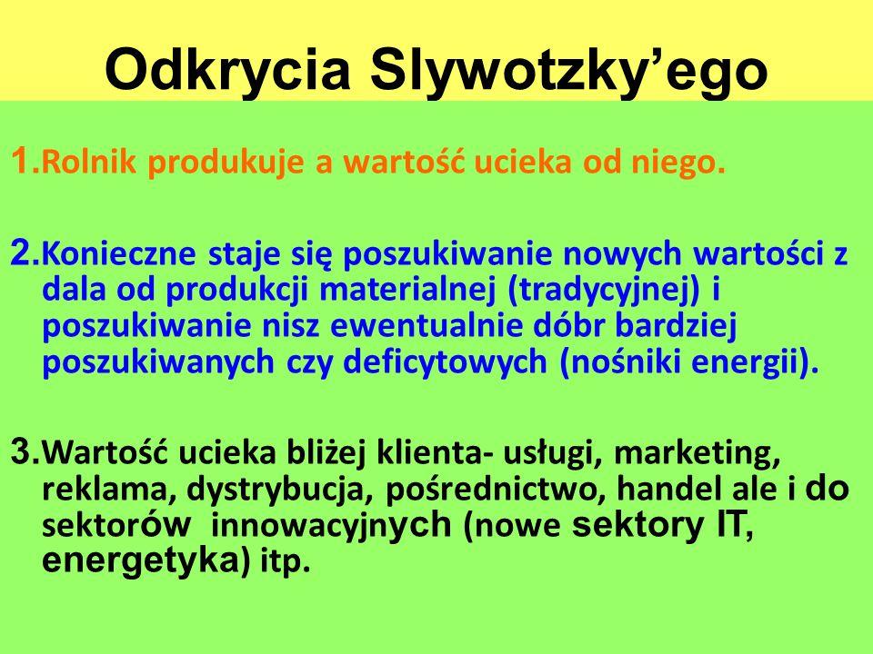 Odkrycia Slywotzkyego 1.Rolnik produkuje a wartość ucieka od niego.