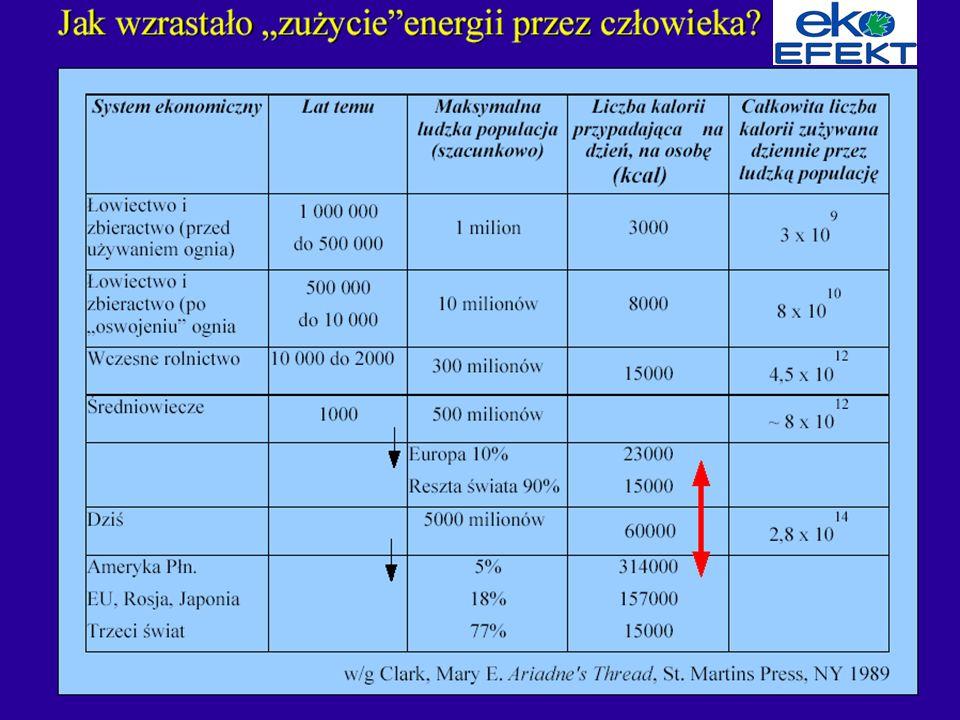 EC BREC Institute for Renewble Energy Ltd. ?