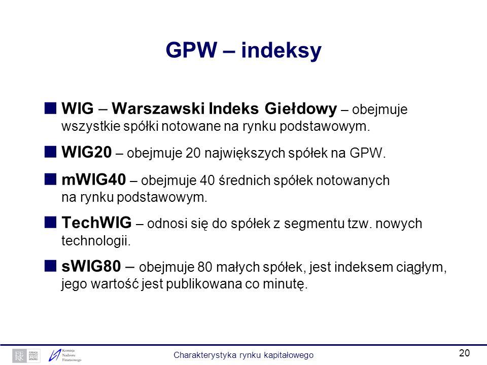 19 GPW – zasady i systemy notowań (2) system kursu jednolitego – kurs papieru wartościowego ustalany jest podczas sesji, na podstawie złożonych (przed