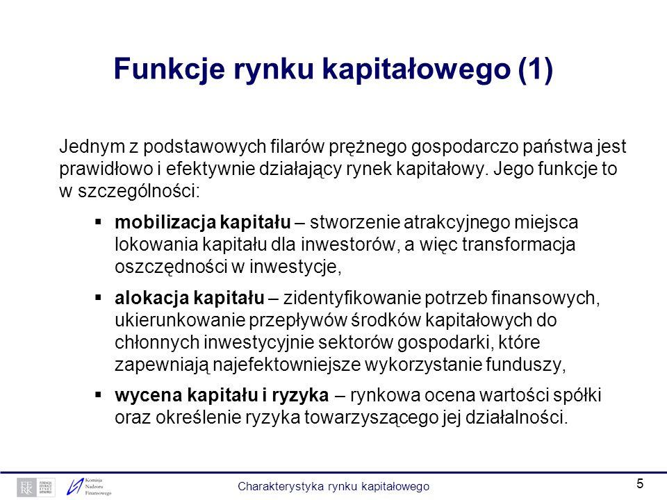 4 Struktura rynku finansowego Charakterystyka rynku kapitałowego rynek pieniężnyrynek kapitałowy rynek finansowy rynek zorganizowany rynek niezorganiz