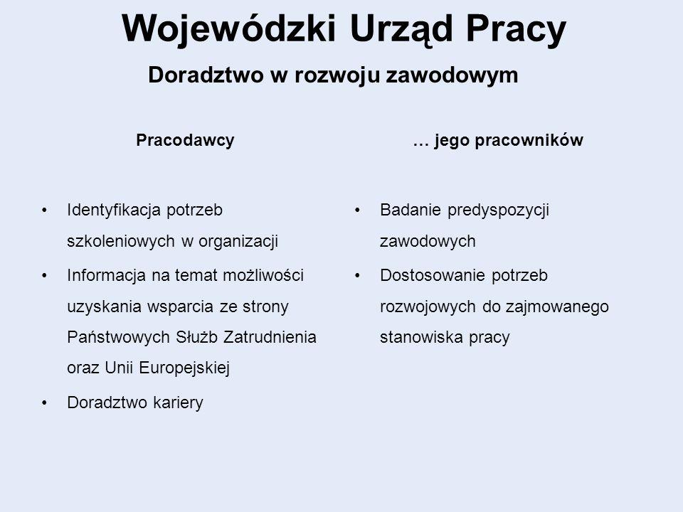 Wojewódzki Urząd Pracy Pracodawcy Identyfikacja potrzeb szkoleniowych w organizacji Informacja na temat możliwości uzyskania wsparcia ze strony Państw