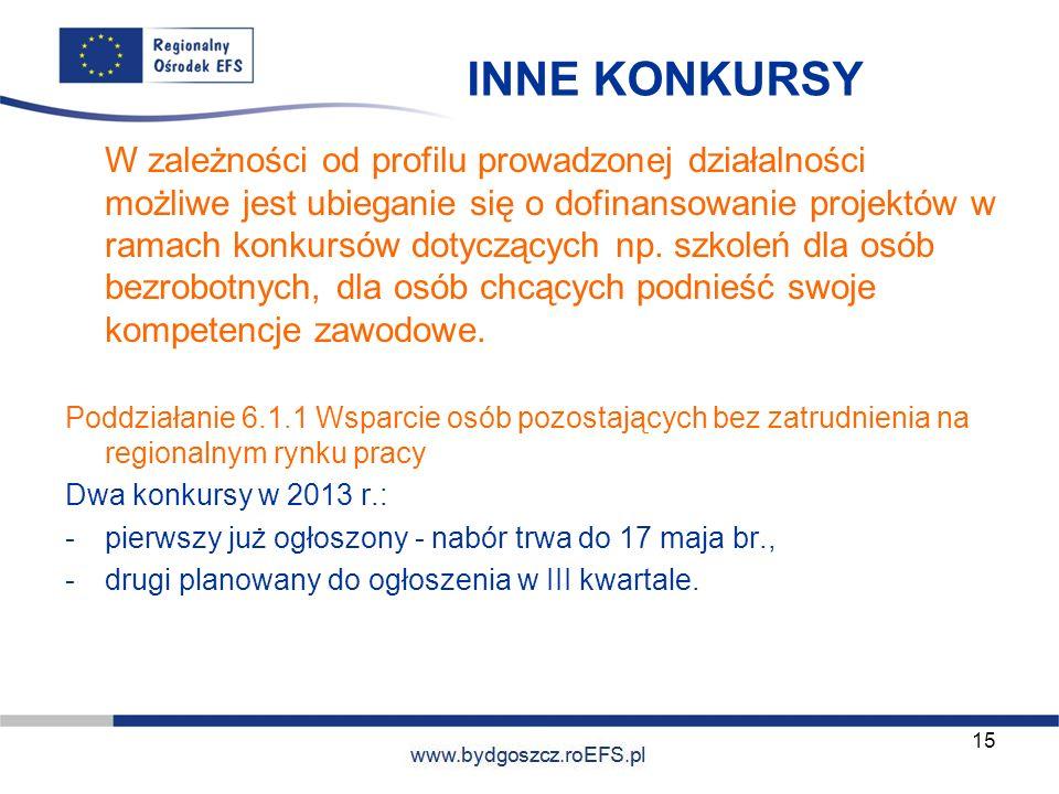 www.miasto.roEFS.pl INNE KONKURSY W zależności od profilu prowadzonej działalności możliwe jest ubieganie się o dofinansowanie projektów w ramach konk