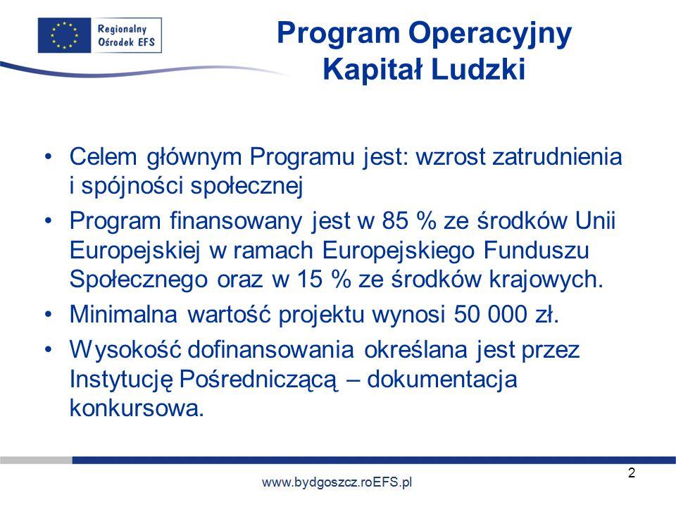 www.miasto.roEFS.pl Celem głównym Programu jest: wzrost zatrudnienia i spójności społecznej Program finansowany jest w 85 % ze środków Unii Europejski