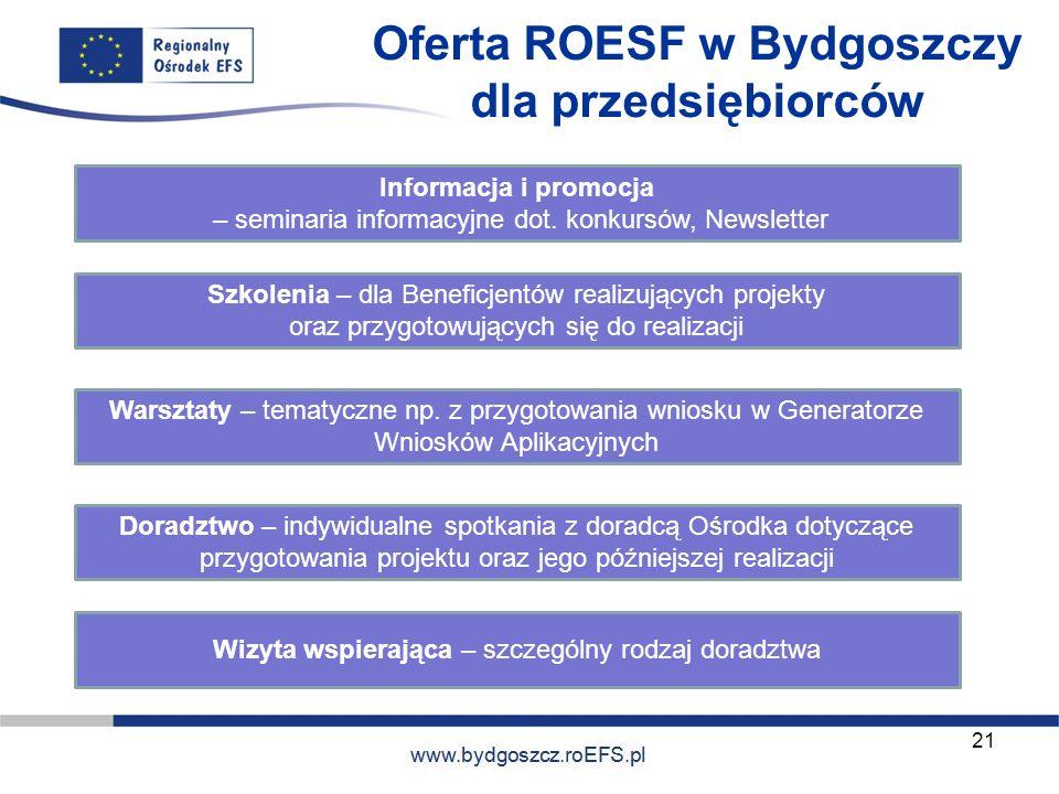 www.miasto.roEFS.pl Oferta ROESF w Bydgoszczy dla przedsiębiorców 21 Informacja i promocja – seminaria informacyjne dot. konkursów, Newsletter Szkolen