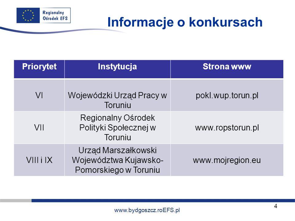 www.miasto.roEFS.pl Informacje o konkursach PriorytetInstytucjaStrona www VIWojewódzki Urząd Pracy w Toruniu pokl.wup.torun.pl VII Regionalny Ośrodek