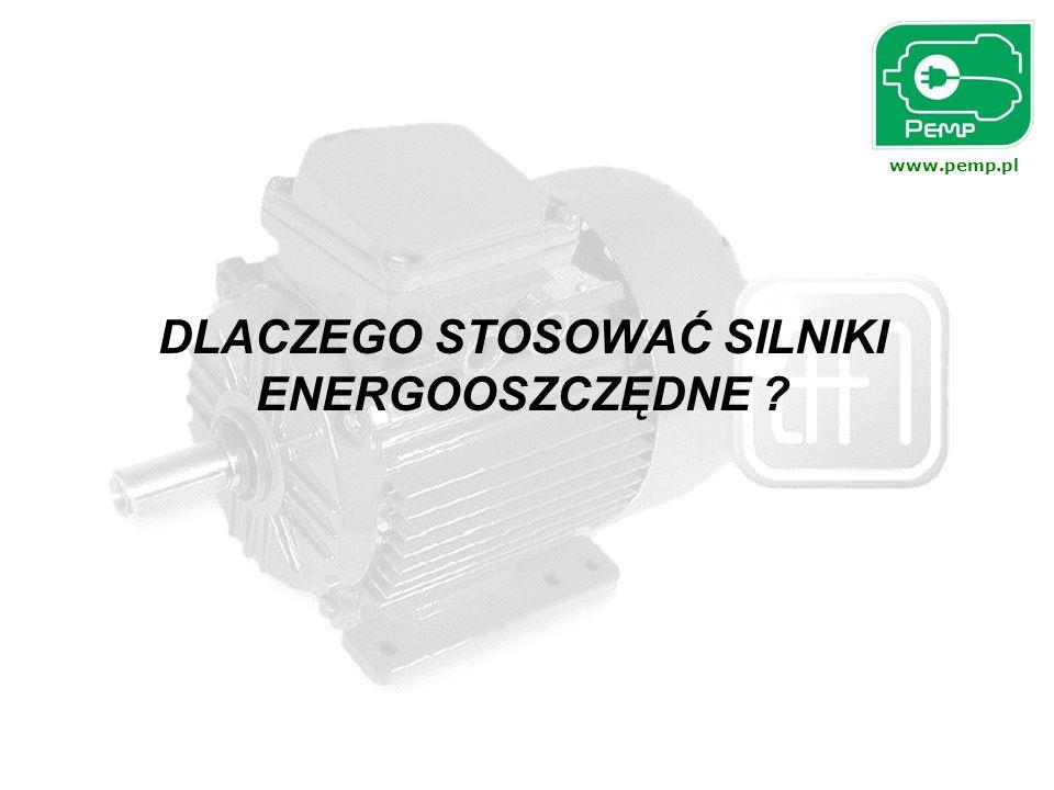 www.pemp.pl Elektryczne układy napędowe w krajach UE To: znaczący udział w całkowitym zużyciu energii elektrycznej w UE przekraczający 50%; duży potencjał oszczędności (wymiana silników i układy płynnej regulacji prędkości obrotowej); powszechność stosowania – szczególnie silników indukcyjnych 3-fazowych.