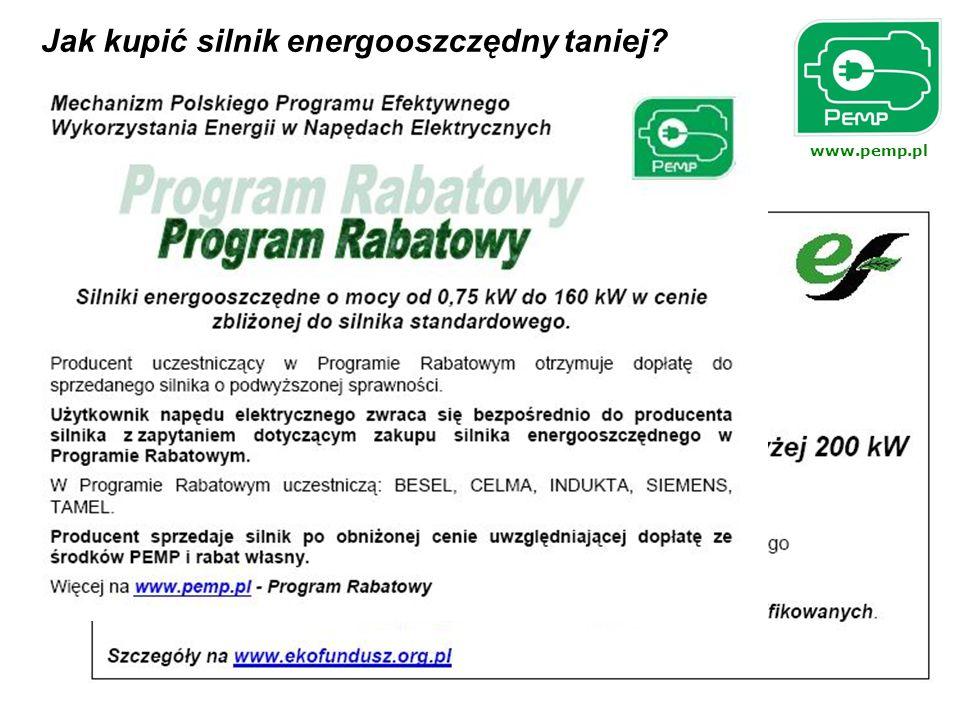 www.pemp.pl Jak kupić silnik energooszczędny taniej? Silniki indukcyjne 3 -fazowe niskiego napięcia o mocy 0,75 do 160 kW Silniki indukcyjne 3 -fazowe