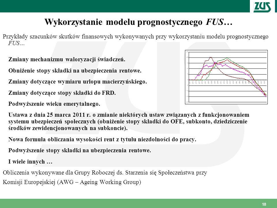 18 Wykorzystanie modelu prognostycznego FUS… Przykłady szacunków skutków finansowych wykonywanych przy wykorzystaniu modelu prognostycznego FUS… Zmian