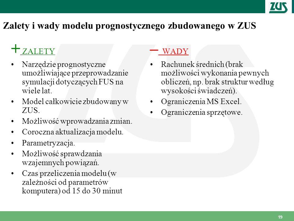 19 Zalety i wady modelu prognostycznego zbudowanego w ZUS + ZALETY Narzędzie prognostyczne umożliwiające przeprowadzanie symulacji dotyczących FUS na