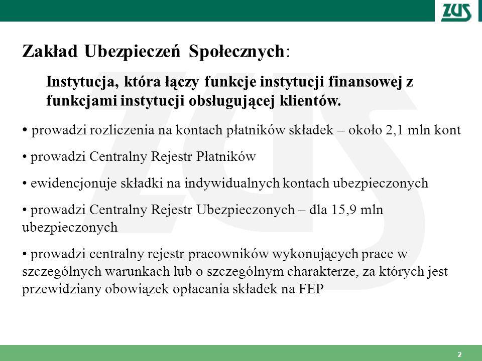 2 Zakład Ubezpieczeń Społecznych: Instytucja, która łączy funkcje instytucji finansowej z funkcjami instytucji obsługującej klientów. prowadzi rozlicz