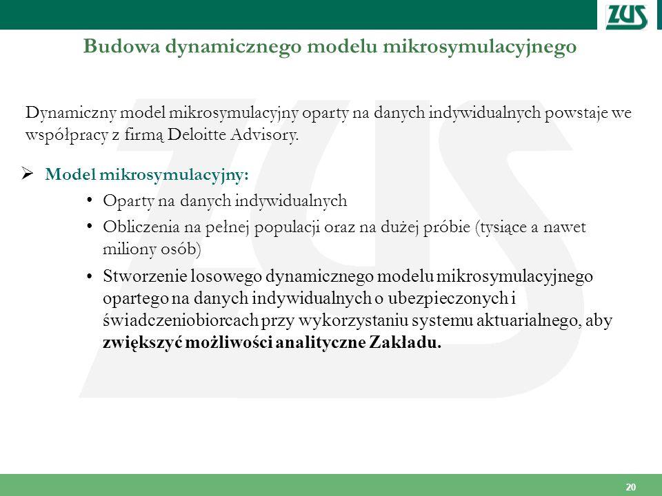 20 Budowa dynamicznego modelu mikrosymulacyjnego Dynamiczny model mikrosymulacyjny oparty na danych indywidualnych powstaje we współpracy z firmą Delo