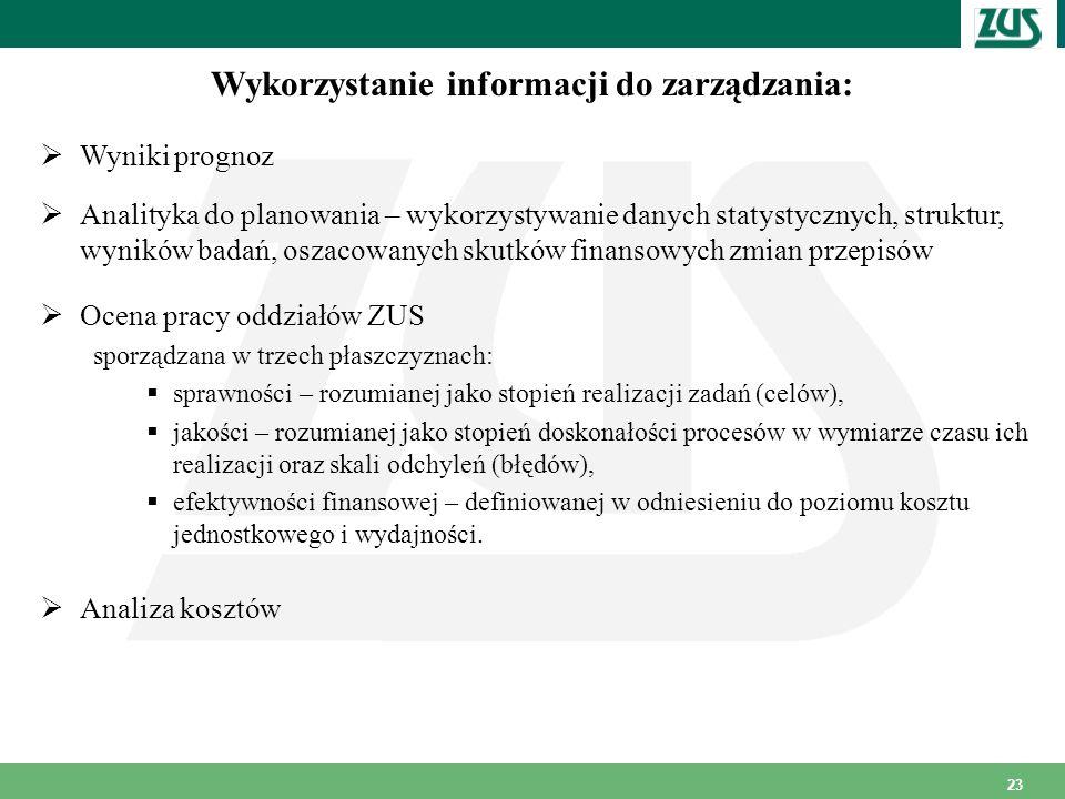 23 Analiza kosztów Wykorzystanie informacji do zarządzania: Ocena pracy oddziałów ZUS sporządzana w trzech płaszczyznach: sprawności – rozumianej jako