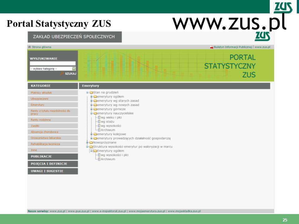25 www.zus.pl Portal Statystyczny ZUS