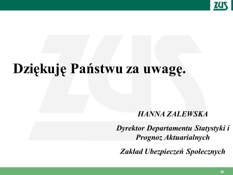 28 Dziękuję Państwu za uwagę. HANNA ZALEWSKA Dyrektor Departamentu Statystyki i Prognoz Aktuarialnych Zakład Ubezpieczeń Społecznych