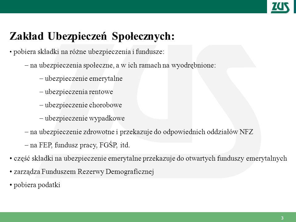 24 W ramach popularyzacji wiedzy o ubezpieczeniach społecznych Zakład Ubezpieczeń Społecznych od 2010 r.