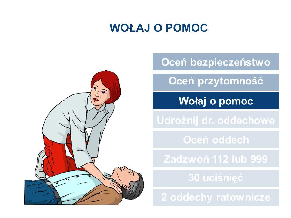 WOŁAJ O POMOC Oceń bezpieczeństwo Oceń przytomność Wołaj o pomoc Udrożnij dr. oddechowe Oceń oddech Zadzwoń 112 lub 999 30 uciśnięć 2 oddechy ratownic